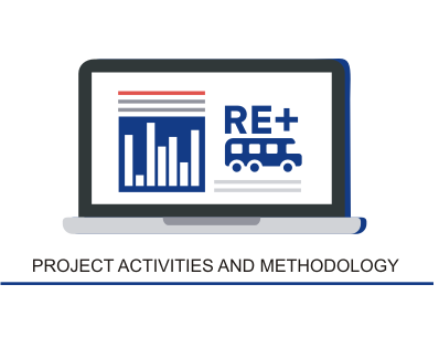 Project activities and methodologies